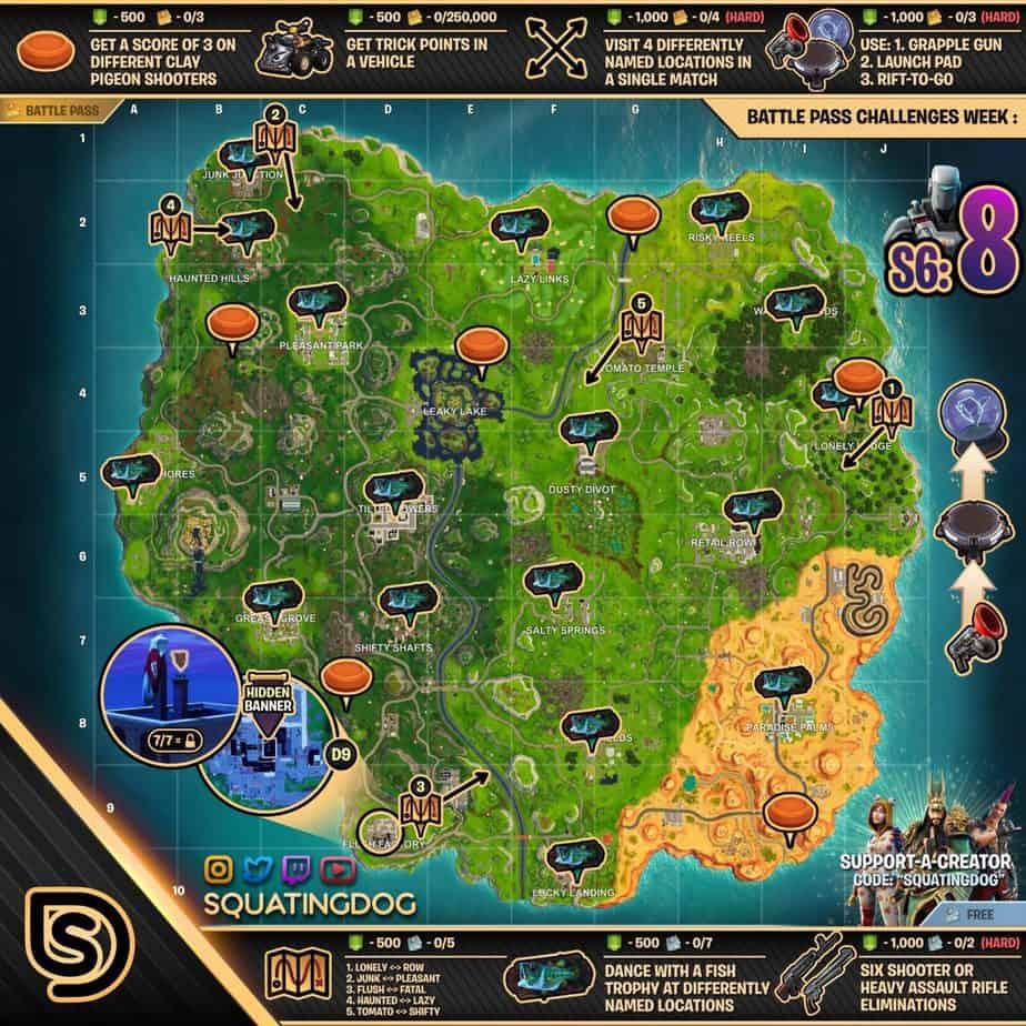 Все испытания на одной карте, 8 неделя!